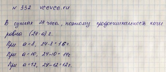 Списать гдз по математике 5 класс виленкин