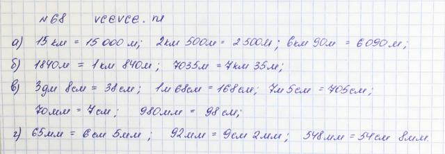 Учебник математика 9 класс ион акири андрей брайков ольга шпунтенко