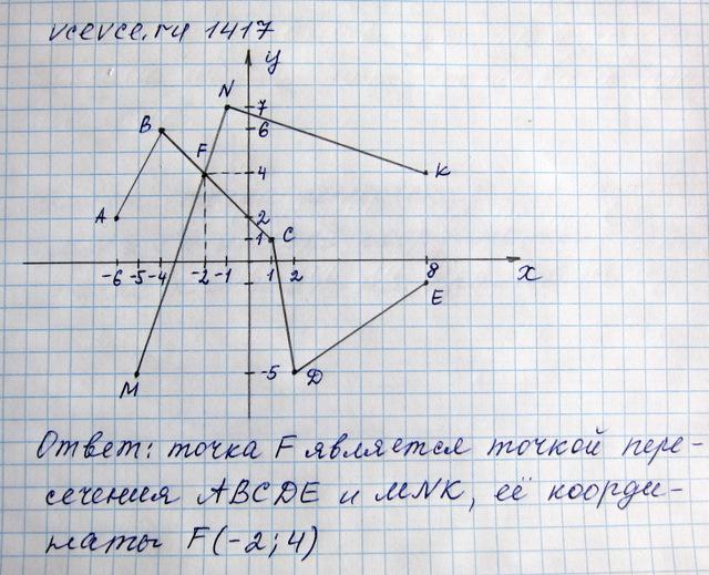 Гдз по математике 6 класс ваулина