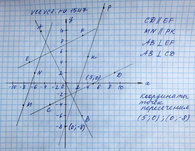 Гдз по математике 6 класс бунимович.