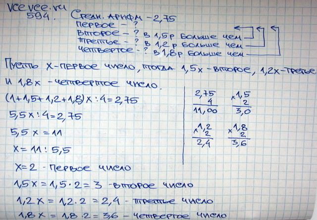 5 андреевича от класс андрей гдз