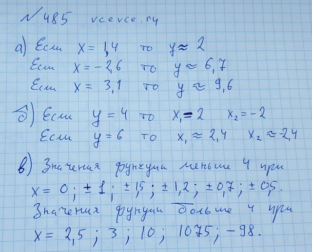 Алгебра 7 класс 485 а