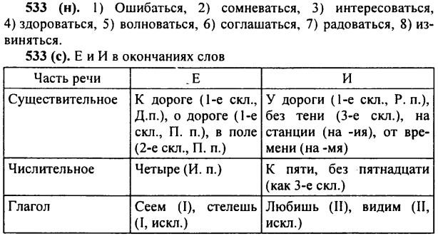 Класс ладыженская языку гдз русскому 533 6 по
